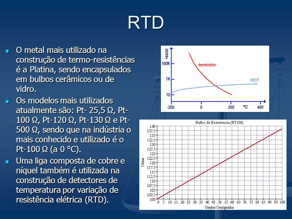 RTD O metal mais utilizado na construção de termo-resistências é a Platina, sendo encapsulados em bulbos cerâmicos ou de vidro. O metal mais utilizado