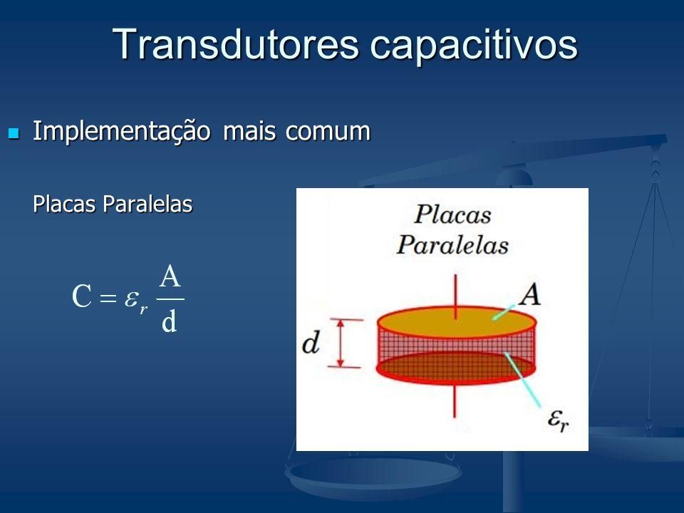 Transdutores capacitivos Implementação mais comum Implementação mais comum Placas Paralelas