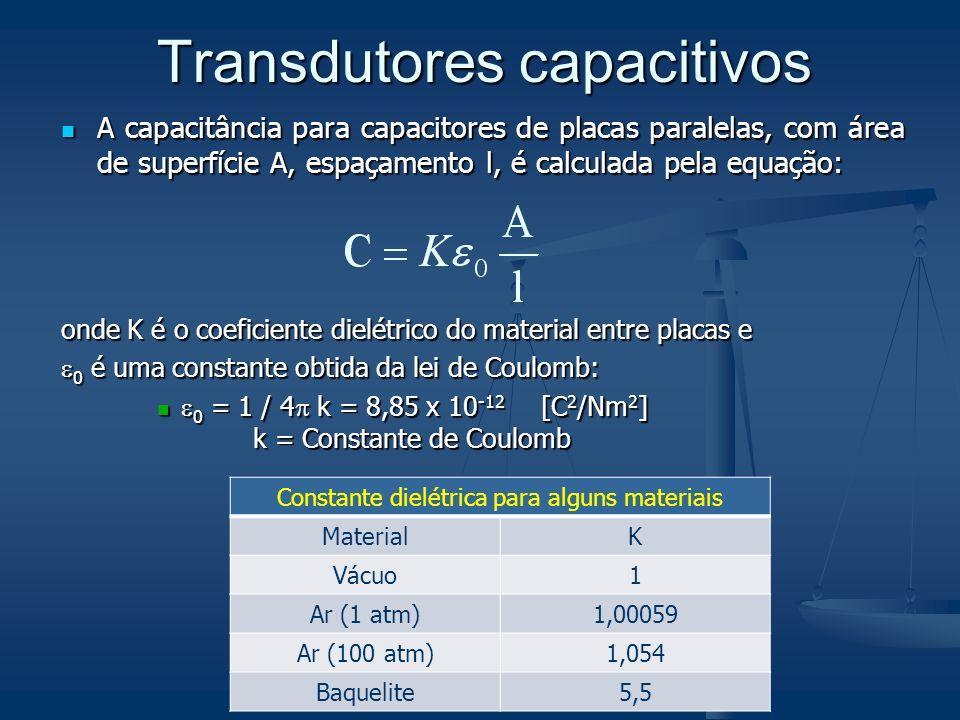 A capacitância para capacitores de placas paralelas, com área de superfície A, espaçamento l, é calculada pela equação: A capacitância para capacitore