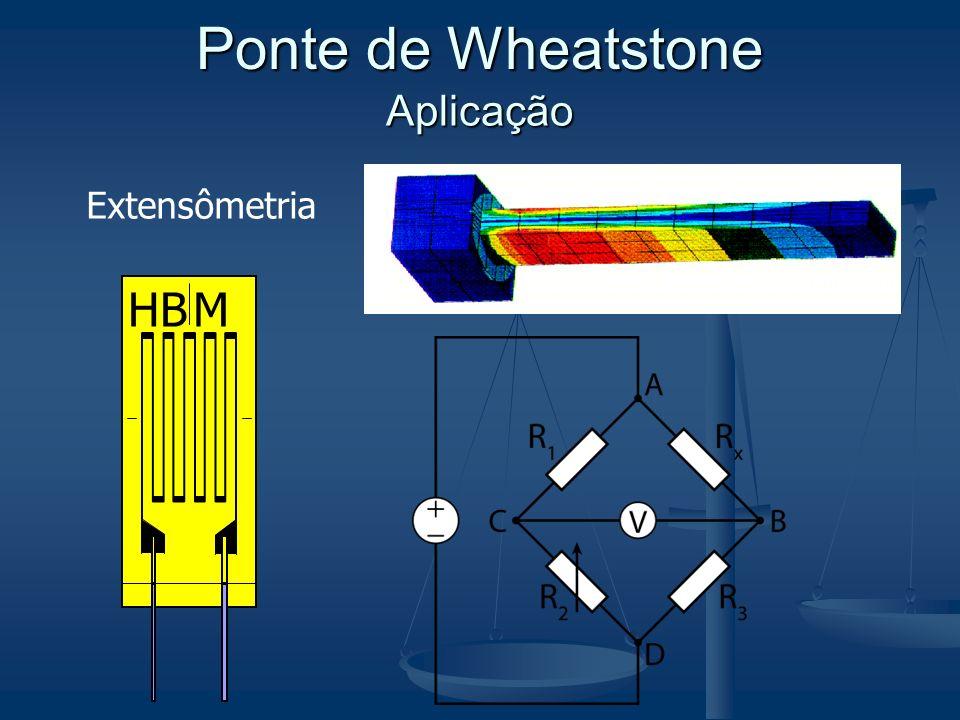 Extensômetria Aplicação Ponte de Wheatstone HBM