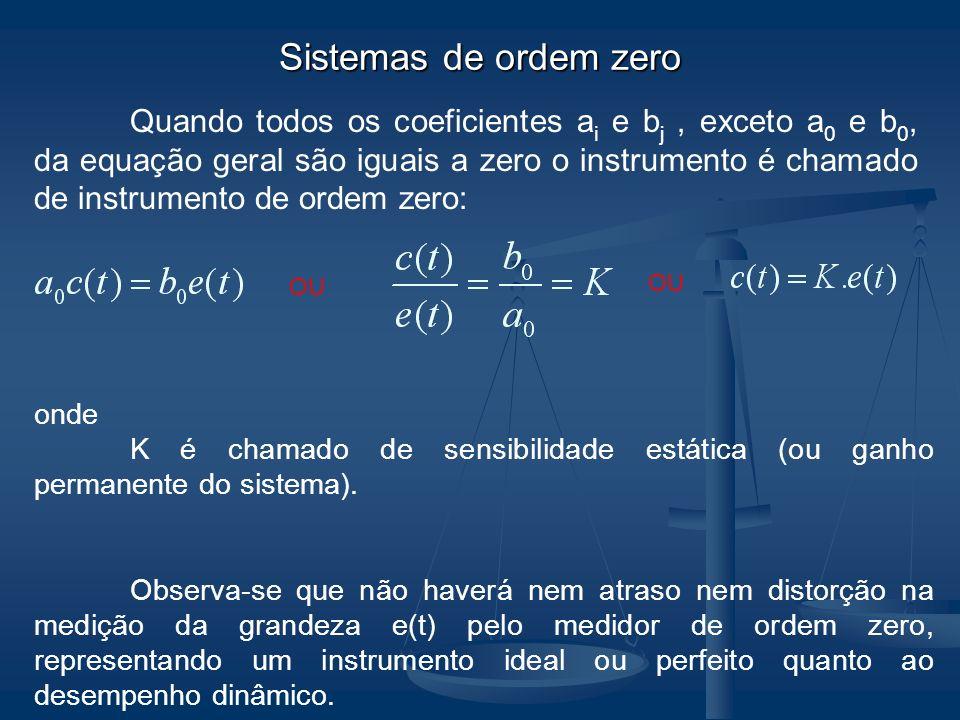 Sistemas de ordem zero onde K é chamado de sensibilidade estática (ou ganho permanente do sistema). Observa-se que não haverá nem atraso nem distorção