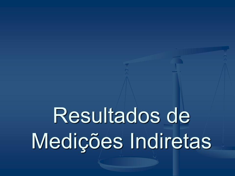 Resultados de Medições Indiretas
