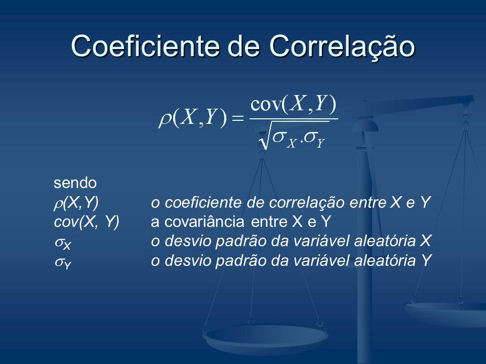 Coeficiente de Correlação sendo (X,Y)o coeficiente de correlação entre X e Y cov(X, Y)a covariância entre X e Y X o desvio padrão da variável aleatóri