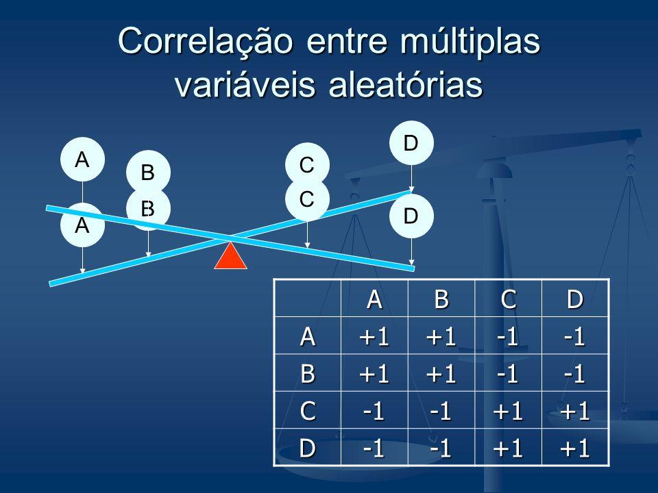 Correlação entre múltiplas variáveis aleatórias A B C DABCD ABCD A+1+1 B+1+1 C+1+1 D+1+1