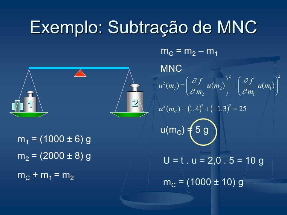 Exemplo: Subtração de MNC m C = m 2 – m 1 m 1 = (1000 ± 6) g m 2 = (2000 ± 8) g u(m C ) = 5 g MNC m C = (1000 ± 10) g 1 2 m C + m 1 = m 2 U = t. u = 2
