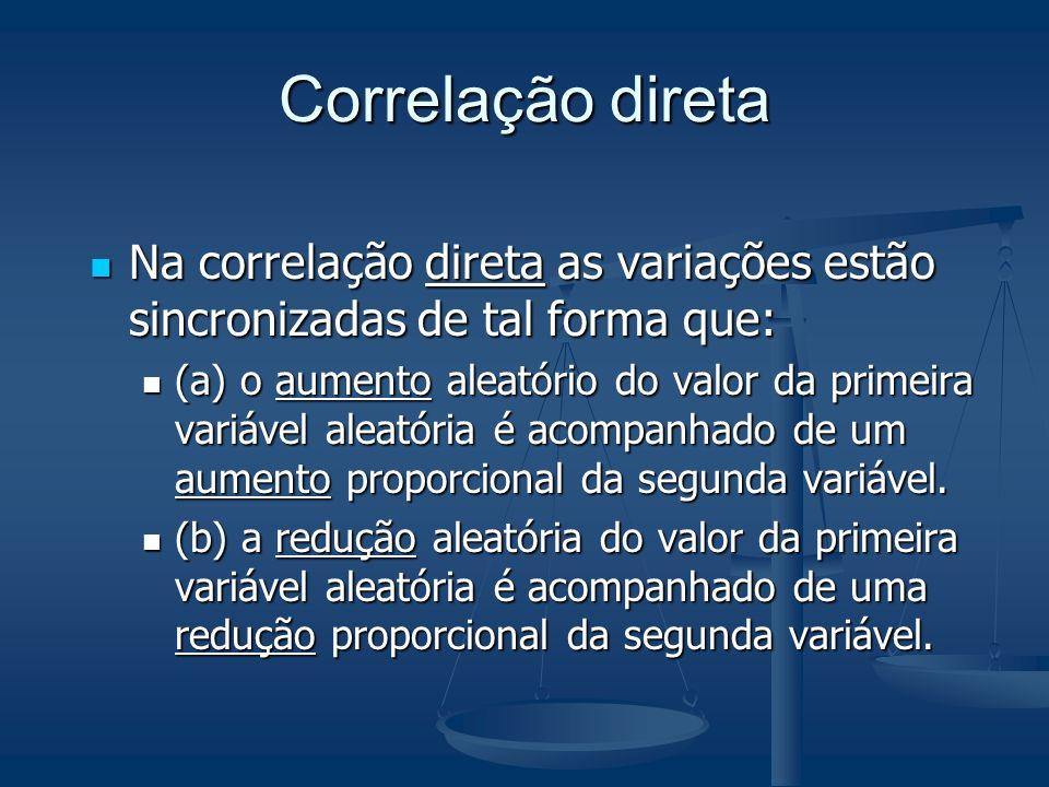 Correlação direta Na correlação direta as variações estão sincronizadas de tal forma que: Na correlação direta as variações estão sincronizadas de tal