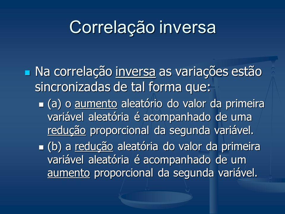 Correlação inversa Na correlação inversa as variações estão sincronizadas de tal forma que: Na correlação inversa as variações estão sincronizadas de