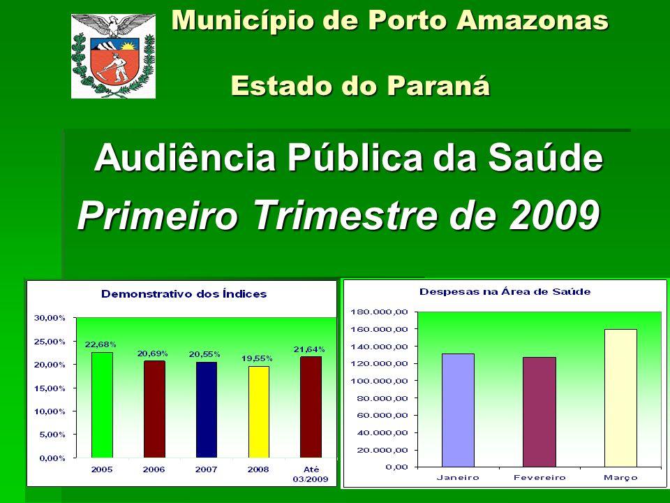 Audiência Pública da Saúde Audiência Pública da Saúde Primeiro Trimestre de 2009 Primeiro Trimestre de 2009 Município de Porto Amazonas Estado do Para