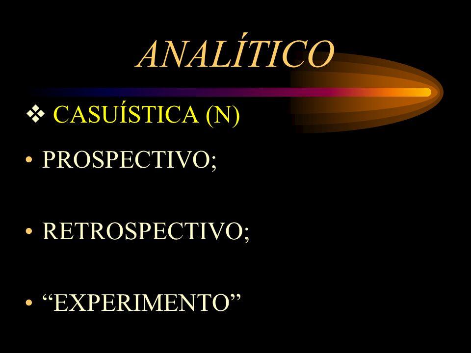 ARTIGO ORIGINAL ANALÍTICO; EXPERIMENTAL; ESTATÍSTICA FORTE; CONCLUSÕES MAIORES.