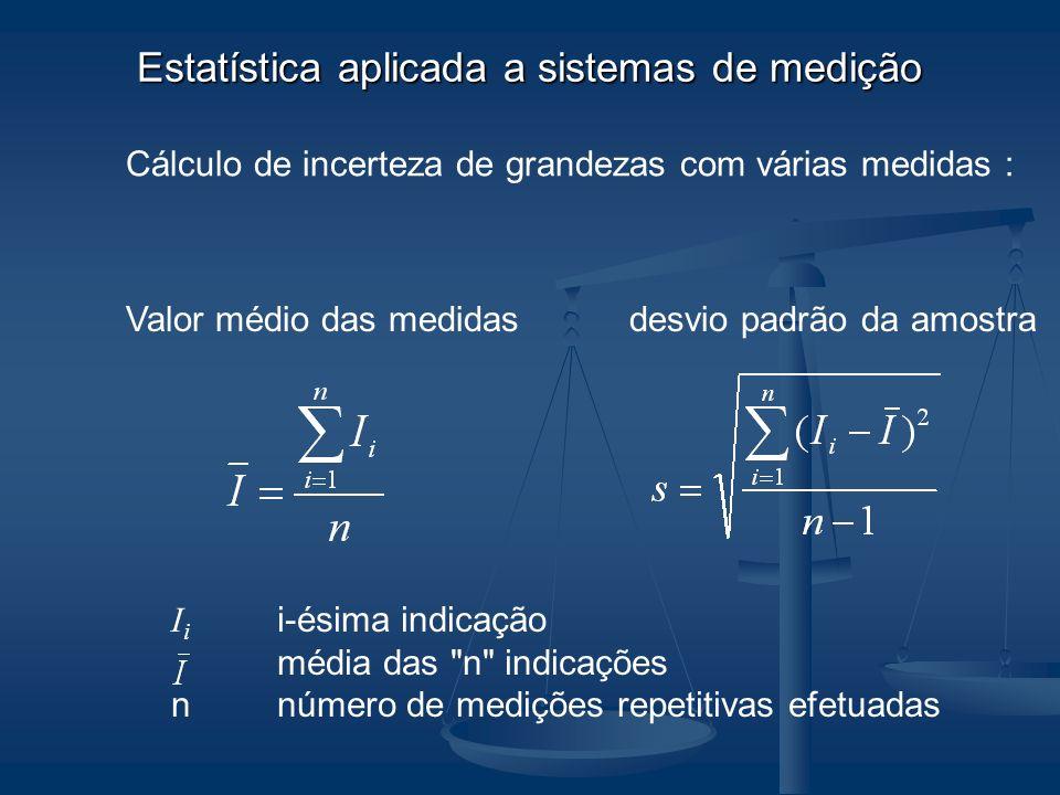 10,14 mm 10,12 mm 10,15 mm 10,18 mm 10,14 mm 10,15 mm 10,16 mm 10,13 mm 10,16 mm 10,15 mm 10,17 mm média: 10,15 mm u = 0,0165 mm = 12 - 1 = 11 t = 2,255 Re = 2,255.