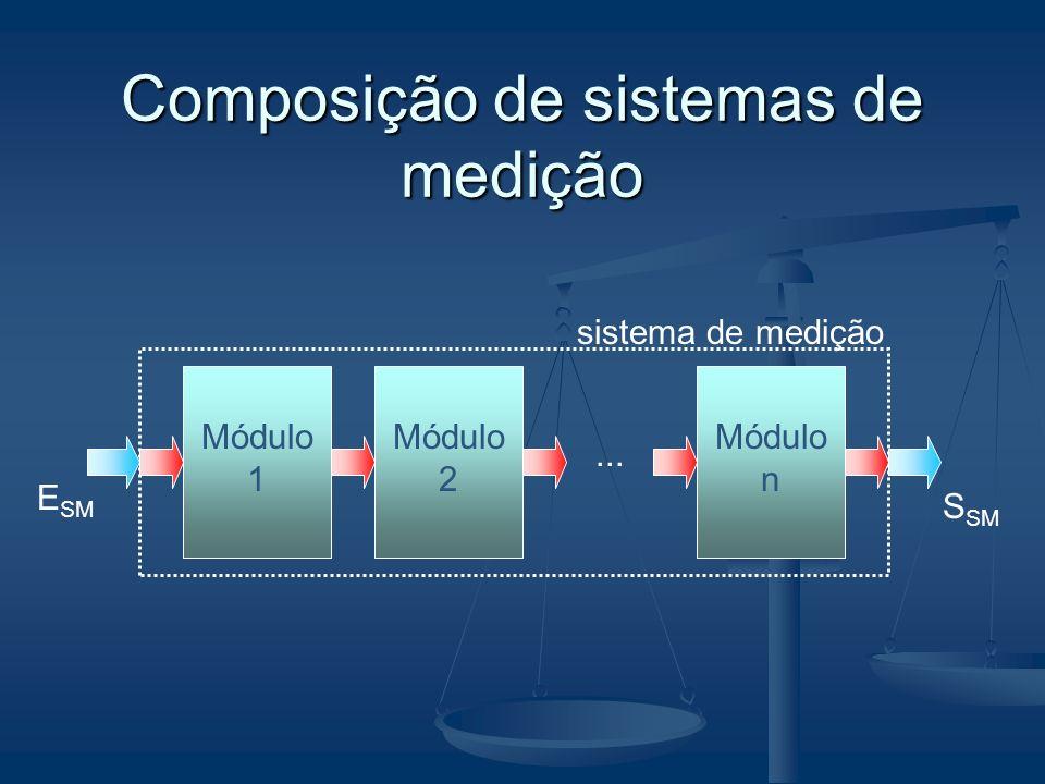 Modelo matemático para um módulo Módulo 1 S(M 1 )E(M 1 ) K(M 1 ) : sensibilidade C(M 1 ) : correção u(M 1 ) : incerteza padrão Idealmente: S(M 1 ) = K(M 1 ).