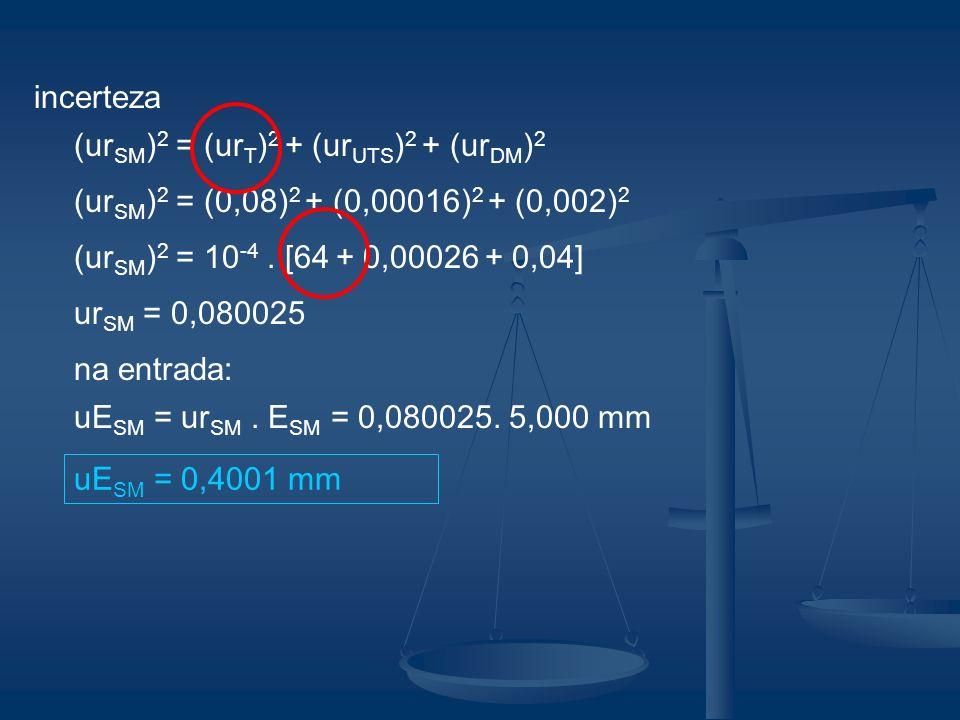 graus de liberdade efetivos UE SM = t. uE SM = 2,169 * 0,4001 = 0,868 mm