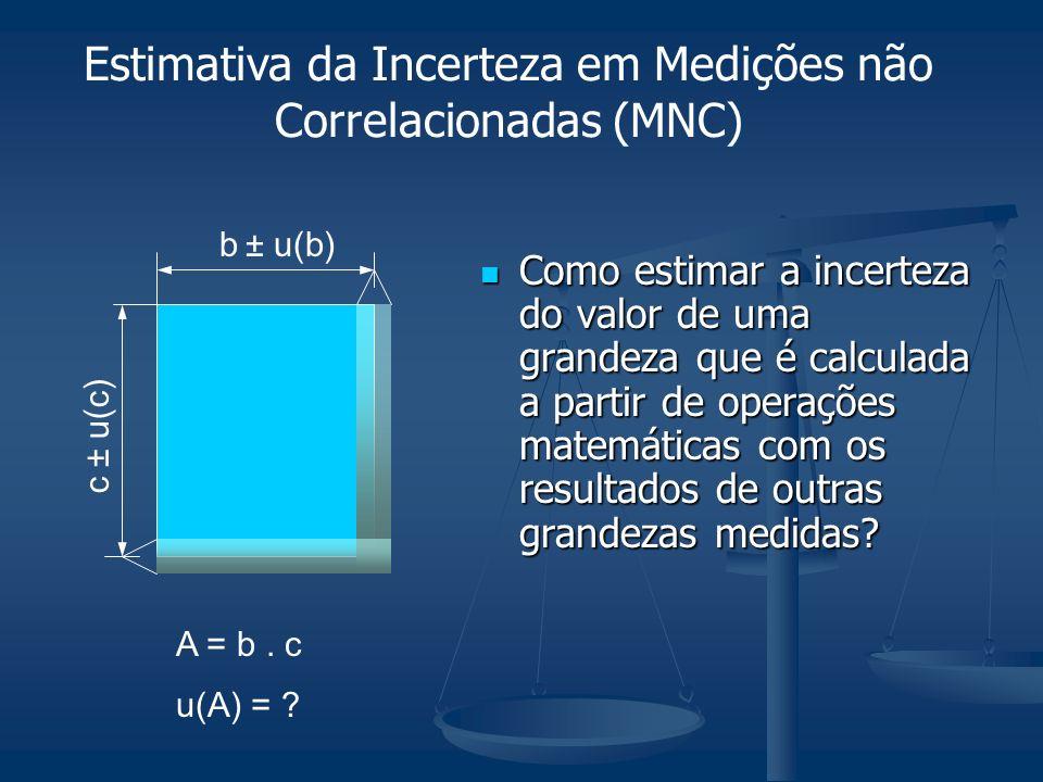 Como estimar a incerteza do valor de uma grandeza que é calculada a partir de operações matemáticas com os resultados de outras grandezas medidas? Com