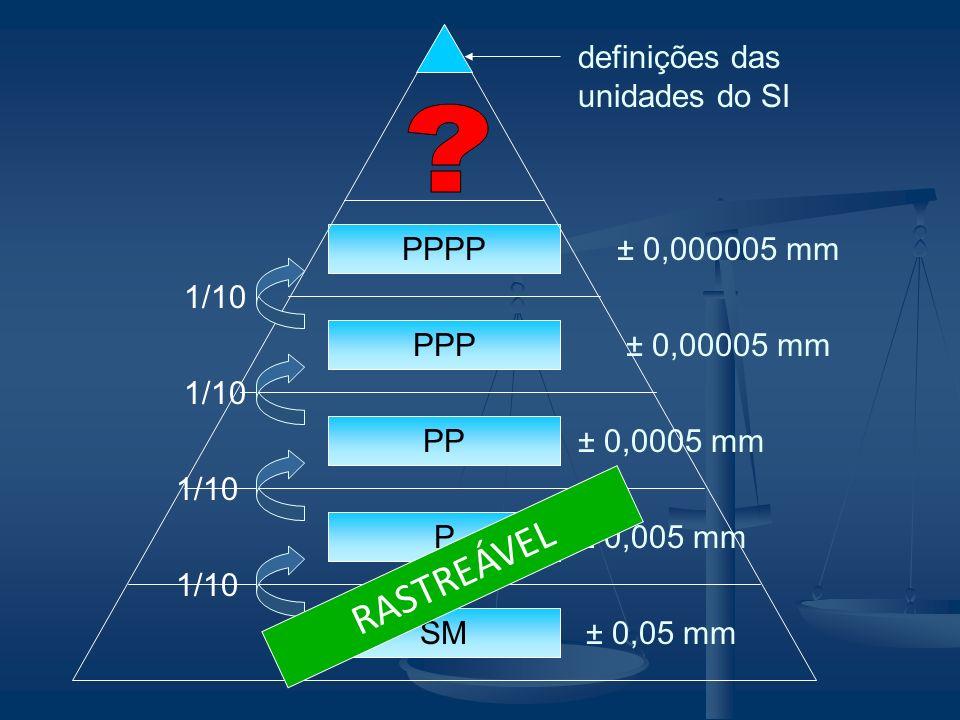 SM ± 0,05 mm P ± 0,005 mm PP ± 0,0005 mm PPP ± 0,00005 mm PPPP ± 0,000005 mm 1/10 definições das unidades do SI RASTREÁVEL