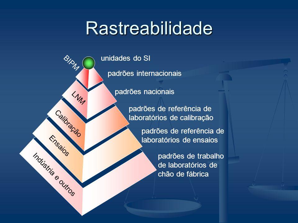Rastreabilidade unidades do SI padrões internacionais padrões nacionais padrões de referência de laboratórios de calibração padrões de referência de l