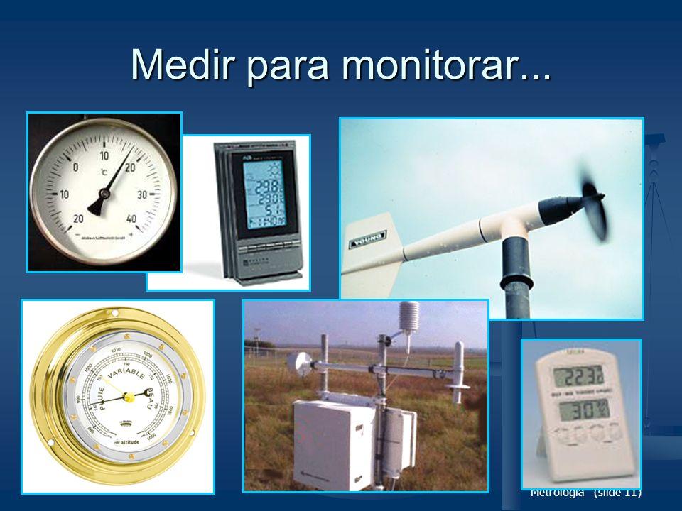 Metrologia (slide 11) Medir para monitorar...