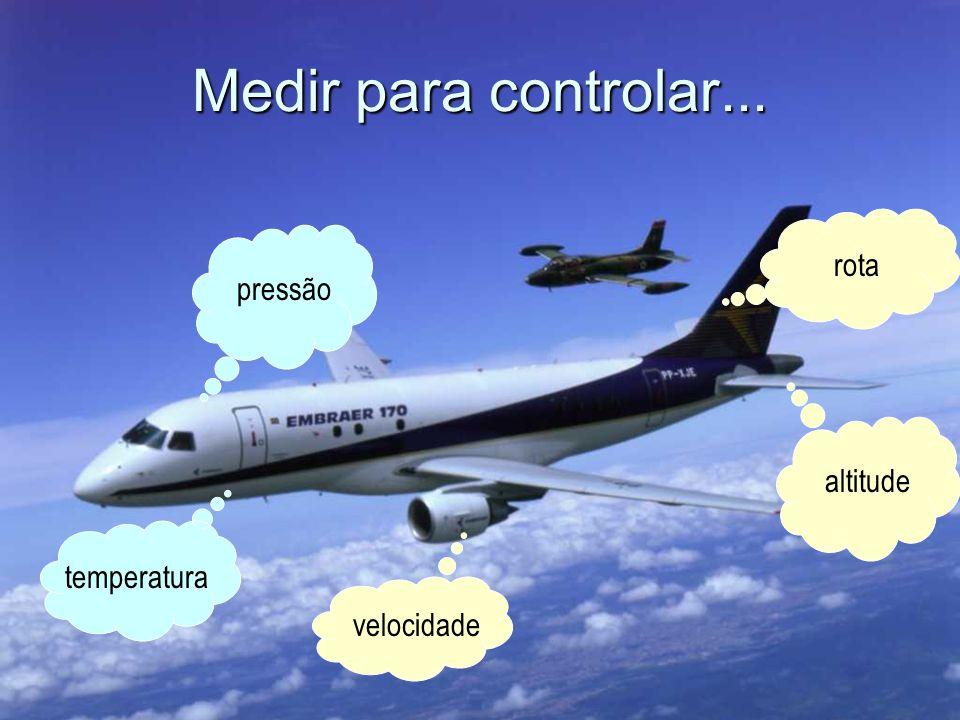 Metrologia (slide 14) pressãoaltitude temperaturarota velocidade Medir para controlar...