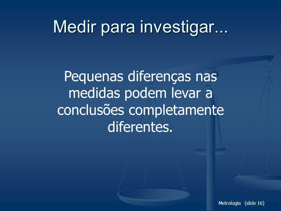 Metrologia (slide 16) Medir para investigar... Pequenas diferenças nas medidas podem levar a conclusões completamente diferentes.
