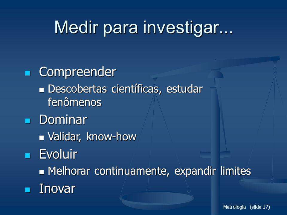 Metrologia (slide 17) Medir para investigar... Compreender Compreender Descobertas científicas, estudar fenômenos Descobertas científicas, estudar fen