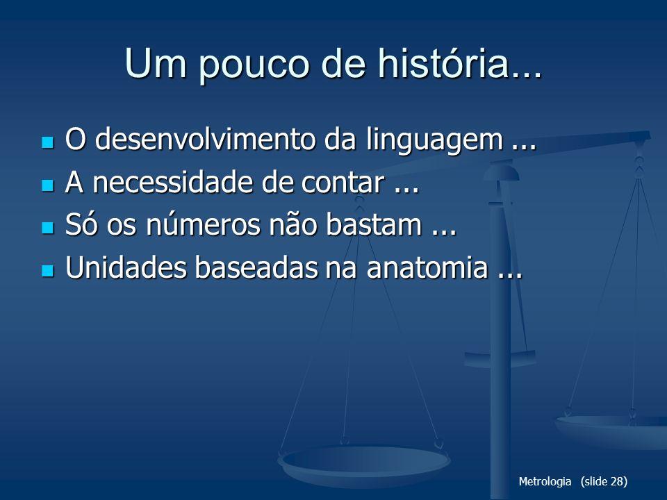Metrologia (slide 28) Um pouco de história... O desenvolvimento da linguagem... O desenvolvimento da linguagem... A necessidade de contar... A necessi
