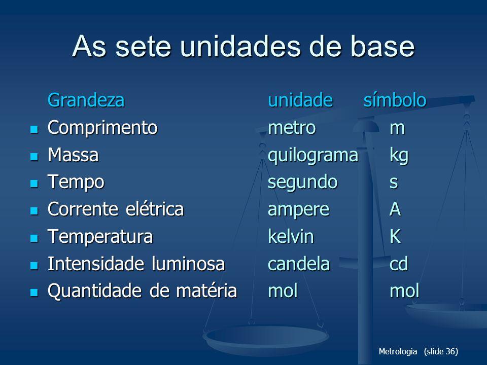 Metrologia (slide 36) As sete unidades de base Grandezaunidade símbolo Comprimentometrom Comprimentometrom Massaquilogramakg Massaquilogramakg Tempose