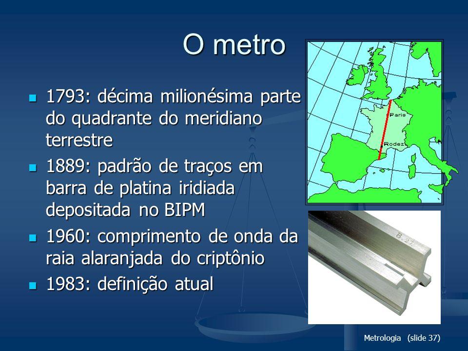 Metrologia (slide 37) O metro 1793: décima milionésima parte do quadrante do meridiano terrestre 1793: décima milionésima parte do quadrante do meridi
