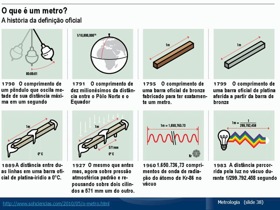 Metrologia (slide 38) http://www.sohciencias.com/2010/05/o-metro.html