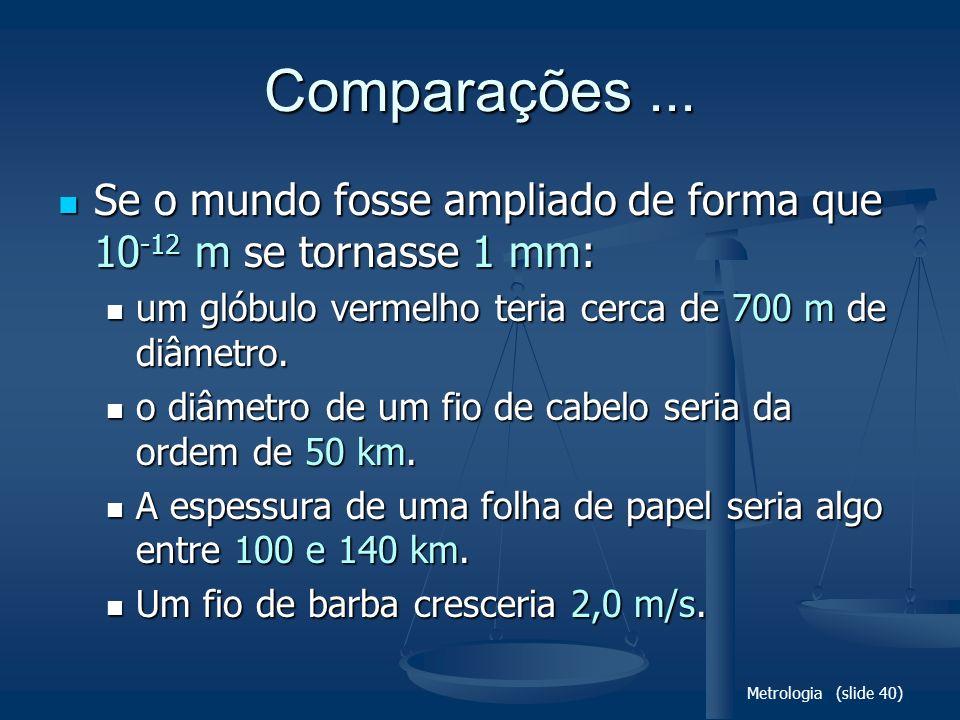Metrologia (slide 40) Comparações... Se o mundo fosse ampliado de forma que 10 -12 m se tornasse 1 mm: Se o mundo fosse ampliado de forma que 10 -12 m