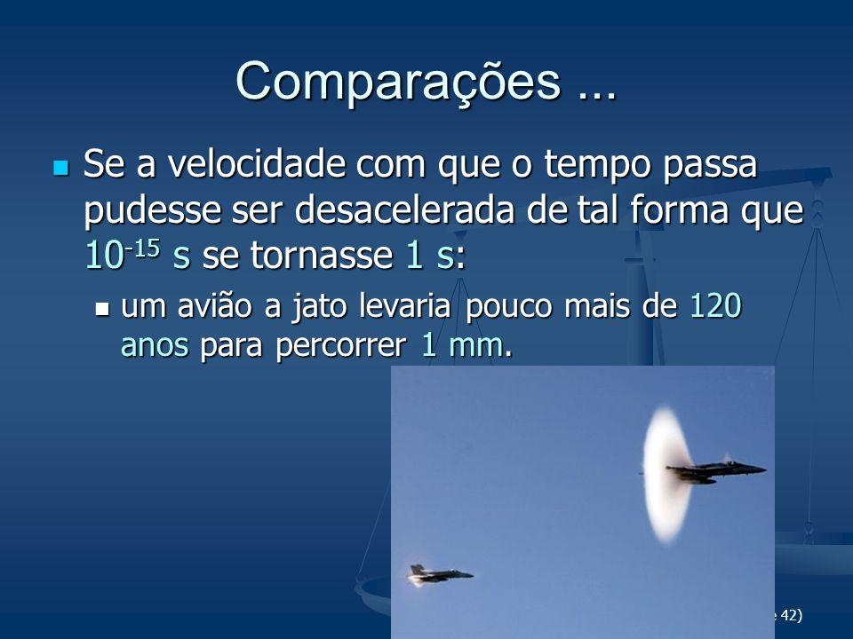 Metrologia (slide 42) Comparações... Se a velocidade com que o tempo passa pudesse ser desacelerada de tal forma que 10 -15 s se tornasse 1 s: Se a ve