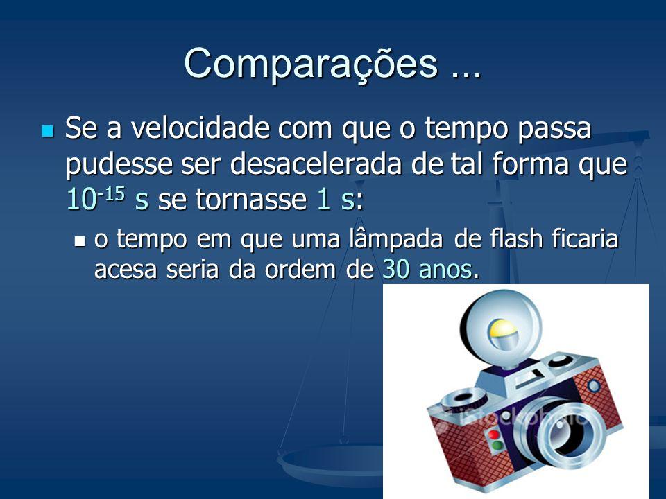 Metrologia (slide 43) Comparações... Se a velocidade com que o tempo passa pudesse ser desacelerada de tal forma que 10 -15 s se tornasse 1 s: Se a ve