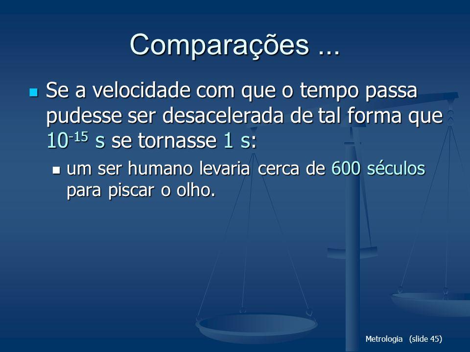 Metrologia (slide 45) Comparações... Se a velocidade com que o tempo passa pudesse ser desacelerada de tal forma que 10 -15 s se tornasse 1 s: Se a ve