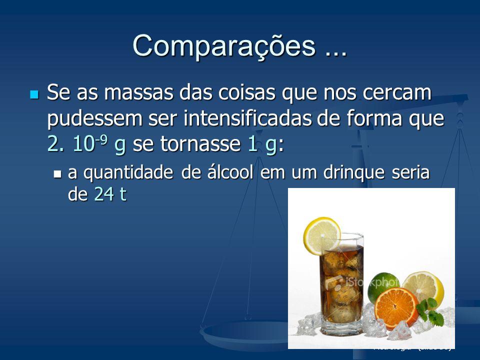 Metrologia (slide 50) Comparações... Se as massas das coisas que nos cercam pudessem ser intensificadas de forma que 2. 10 -9 g se tornasse 1 g: Se as