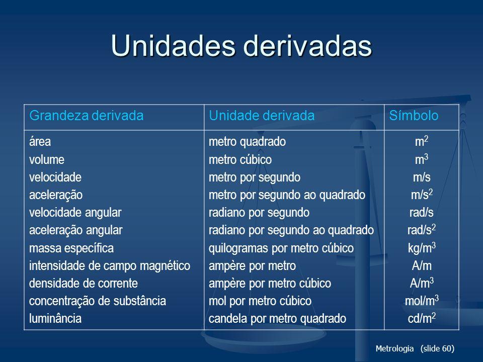 Metrologia (slide 60) Unidades derivadas Grandeza derivadaUnidade derivadaSímbolo área volume velocidade aceleração velocidade angular aceleração angu