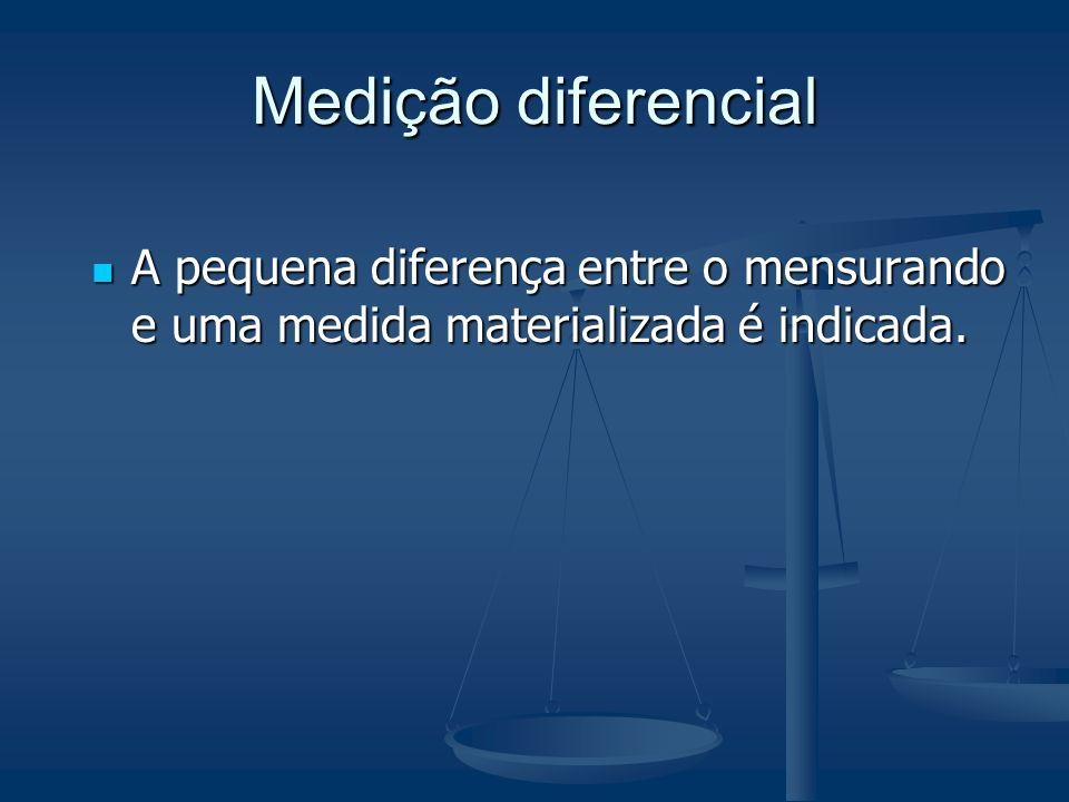 Medição diferencial A pequena diferença entre o mensurando e uma medida materializada é indicada. A pequena diferença entre o mensurando e uma medida