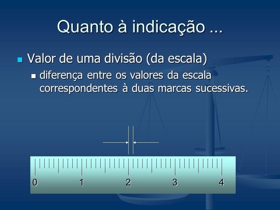 Quanto à indicação... Valor de uma divisão (da escala) Valor de uma divisão (da escala) diferença entre os valores da escala correspondentes à duas ma