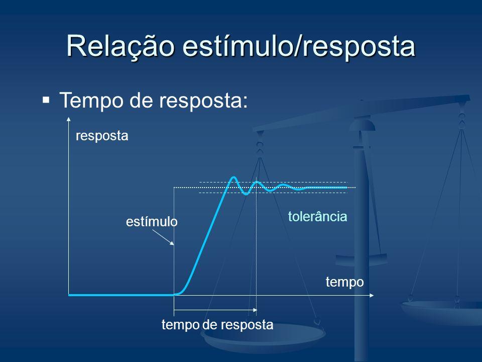 Relação estímulo/resposta Tempo de resposta: tolerância tempo resposta estímulo tempo de resposta