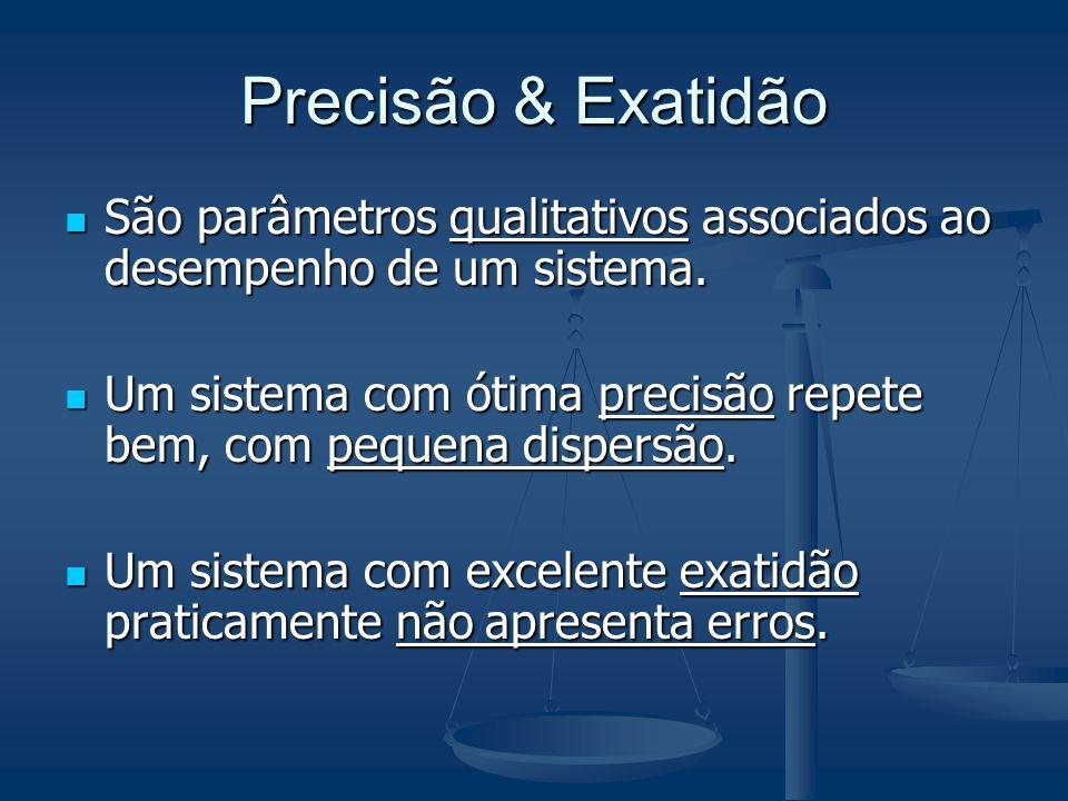 Precisão & Exatidão São parâmetros qualitativos associados ao desempenho de um sistema. São parâmetros qualitativos associados ao desempenho de um sis