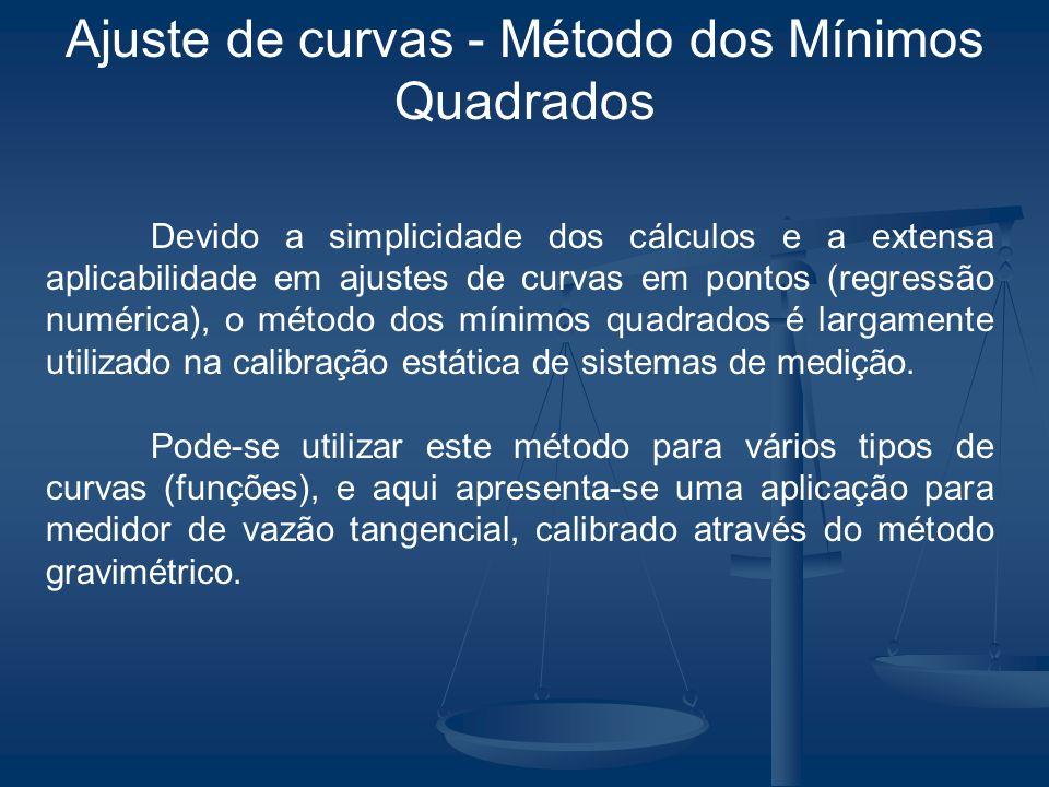 Devido a simplicidade dos cálculos e a extensa aplicabilidade em ajustes de curvas em pontos (regressão numérica), o método dos mínimos quadrados é la