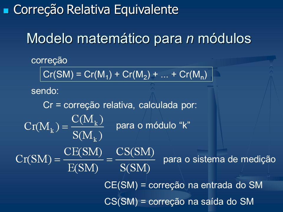 Modelo matemático para n módulos Cr(SM) = Cr(M 1 ) + Cr(M 2 ) +... + Cr(M n ) sendo: correção Cr = correção relativa, calculada por: para o módulo k p