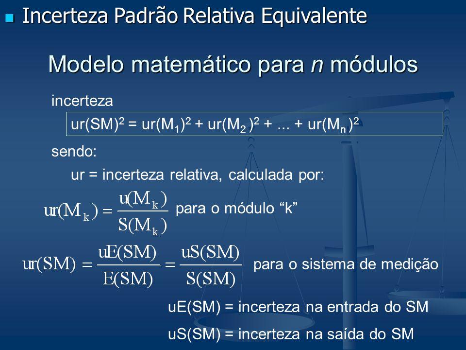 Modelo matemático para n módulos ur(SM) 2 = ur(M 1 ) 2 + ur(M 2 ) 2 +... + ur(M n ) 2 sendo: incerteza ur = incerteza relativa, calculada por: para o