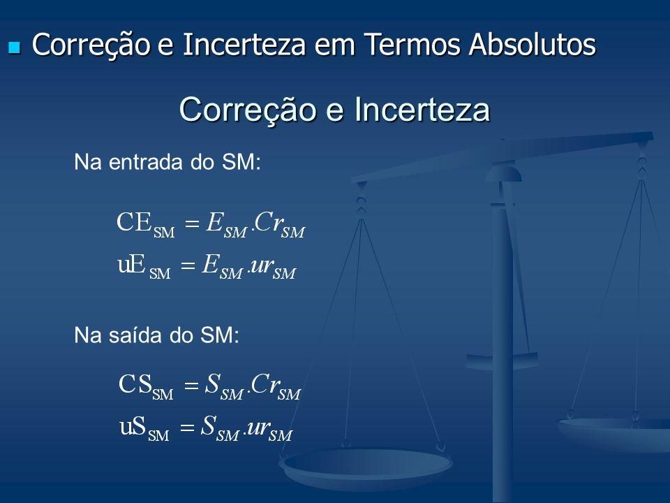 Correção e Incerteza Na entrada do SM: Na saída do SM: Correção e Incerteza em Termos Absolutos Correção e Incerteza em Termos Absolutos