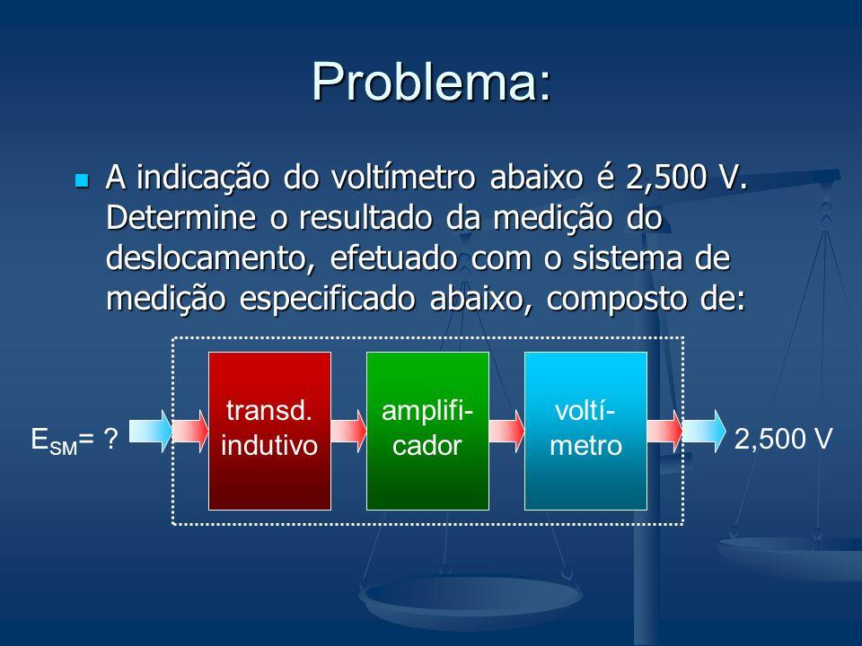 Problema: A indicação do voltímetro abaixo é 2,500 V. Determine o resultado da medição do deslocamento, efetuado com o sistema de medição especificado
