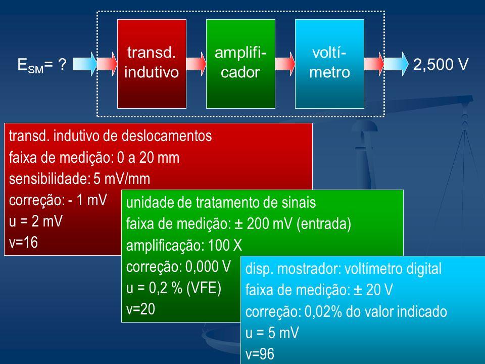 transd. indutivo amplifi- cador voltí- metro E SM = ?2,500 V transd. indutivo de deslocamentos faixa de medição: 0 a 20 mm sensibilidade: 5 mV/mm corr