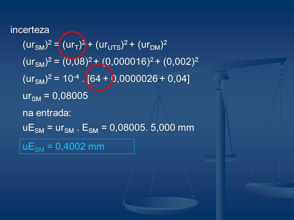 (ur SM ) 2 = (ur T ) 2 + (ur UTS ) 2 + (ur DM ) 2 incerteza na entrada: uE SM = ur SM. E SM = 0,08005. 5,000 mm (ur SM ) 2 = (0,08) 2 + (0,000016) 2 +