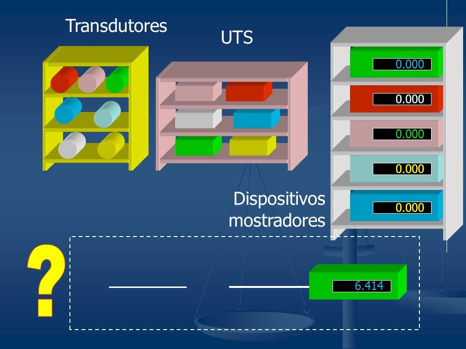 0.000 Transdutores UTS Dispositivos mostradores 0.000 6.414