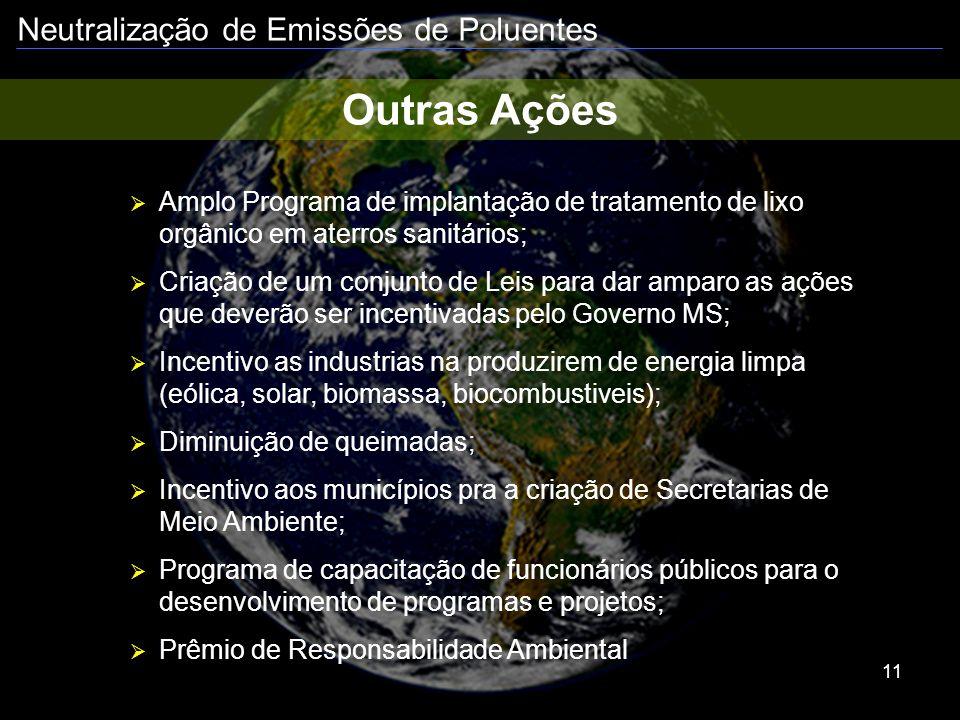 Neutralização de Emissões de Poluentes 11 Amplo Programa de implantação de tratamento de lixo orgânico em aterros sanitários; Criação de um conjunto d