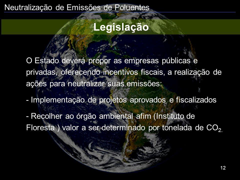 Neutralização de Emissões de Poluentes 12 O Estado deverá propor as empresas públicas e privadas, oferecendo incentivos fiscais, a realização de ações