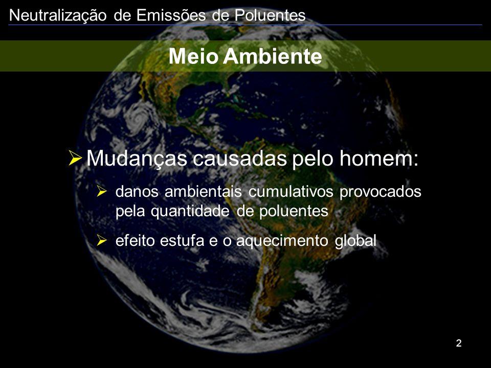 Neutralização de Emissões de Poluentes 2 Meio Ambiente Mudanças causadas pelo homem: danos ambientais cumulativos provocados pela quantidade de poluen