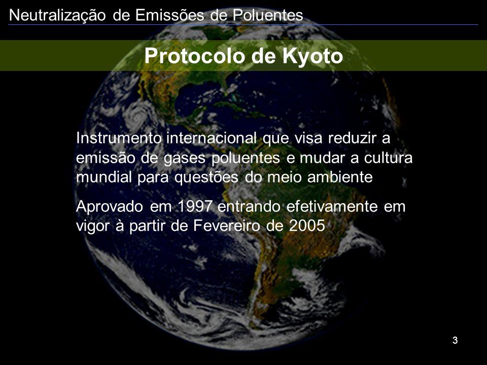 Neutralização de Emissões de Poluentes 3 Instrumento internacional que visa reduzir a emissão de gases poluentes e mudar a cultura mundial para questõ