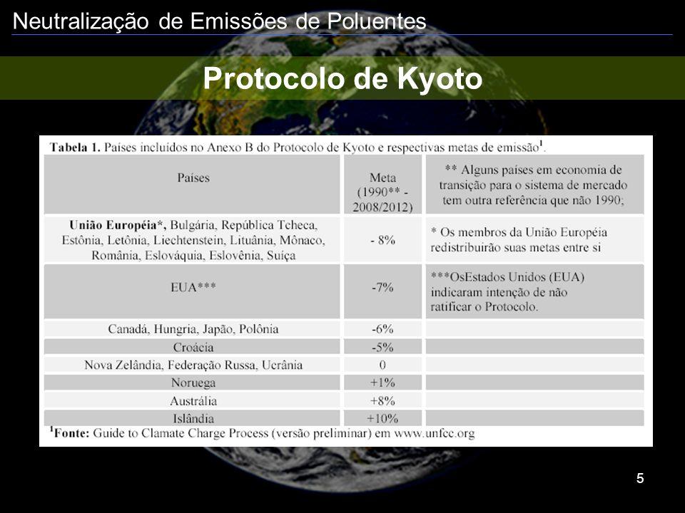 Neutralização de Emissões de Poluentes 6 Acordo de Bonn 178 países concluíram acordo sobre as regras para a implementação do Protocolo de Kyoto Flexibilização do acordo original redução na meta de emissão inicialmente proposto (de 5,2% para 2%) permissão para os países fazerem uso de suas florestas como sumidouros de carbono, para contabilizar a redução de emissões reserva de parte dos recursos a serem gerados pela aplicação do MDL (US$530 milhões/ano), que deve ser necessariamente utilizado no Fundo de Adaptação Esvaziamento das possibilidades de canalização de recursos financeiros através dos MDLs e redução de oportunidades de mercado de crédito de carbono para países como o Brasil